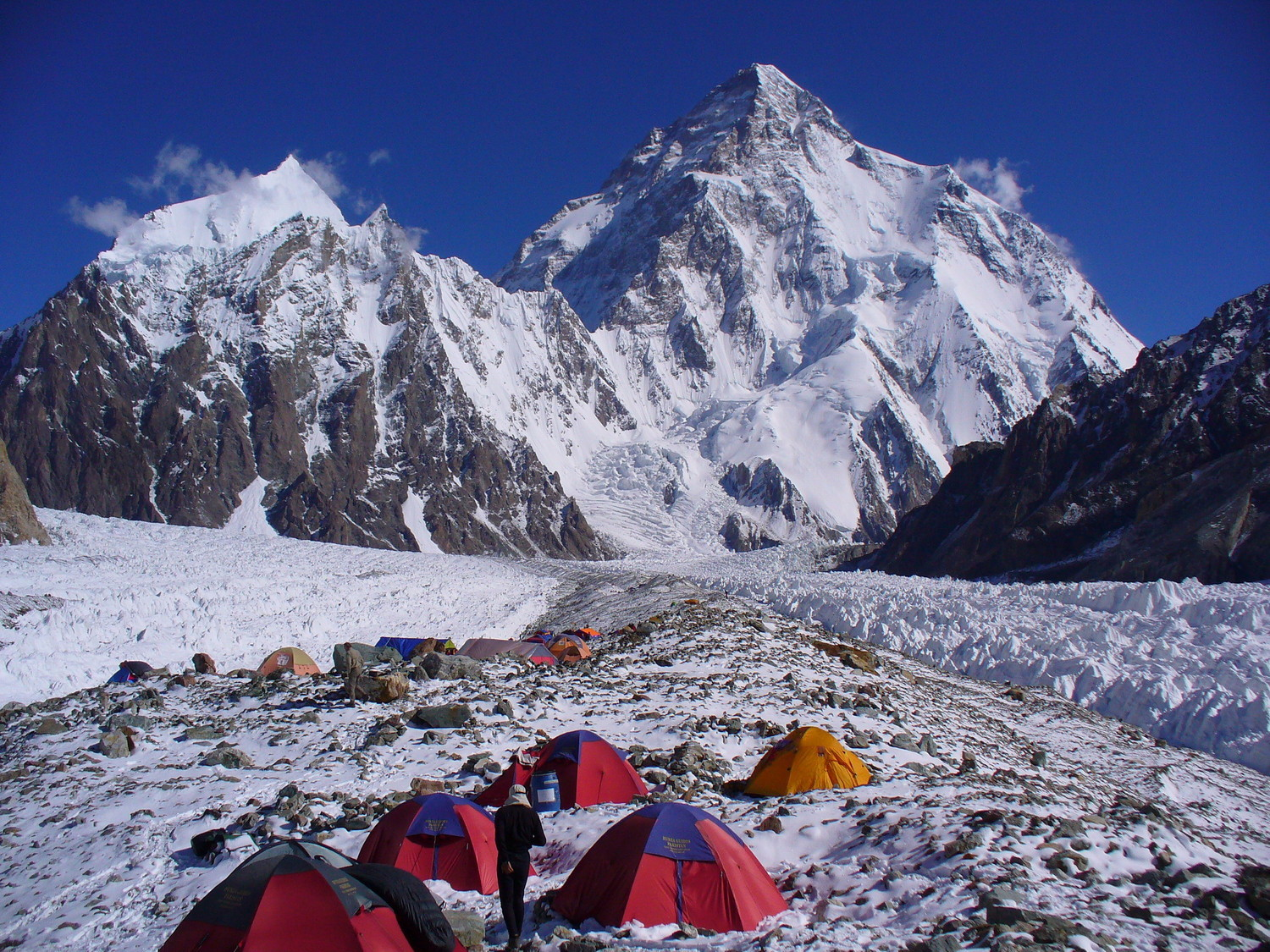 Trekking to K2 Base Camp Pakistan